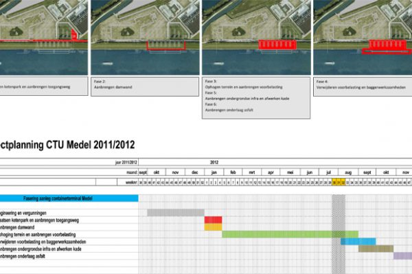 Medel-planning_650x450l